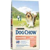 Dog Chow Adult Sensitive Dog (для пищеварения, с лососем)